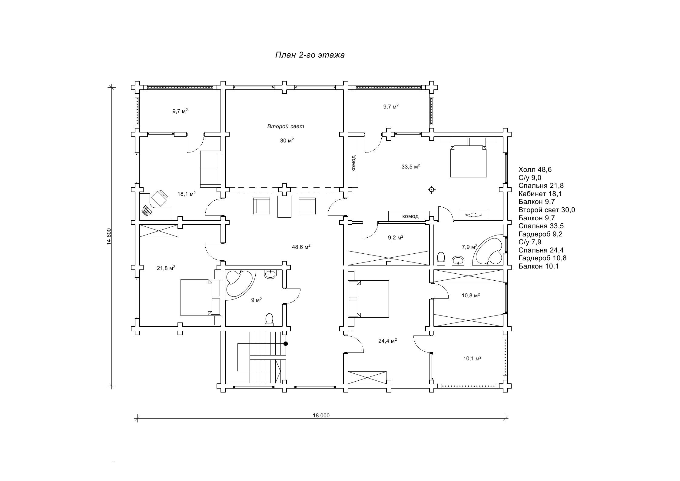 Распределение домов по количеству комнат