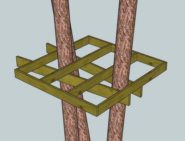 Дома на деревьях и особенности их постройки