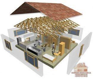 zagorodnyj-dom-pod-klyuch-stroitelstvo