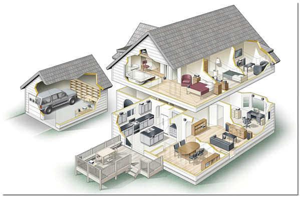 Планування кімнат